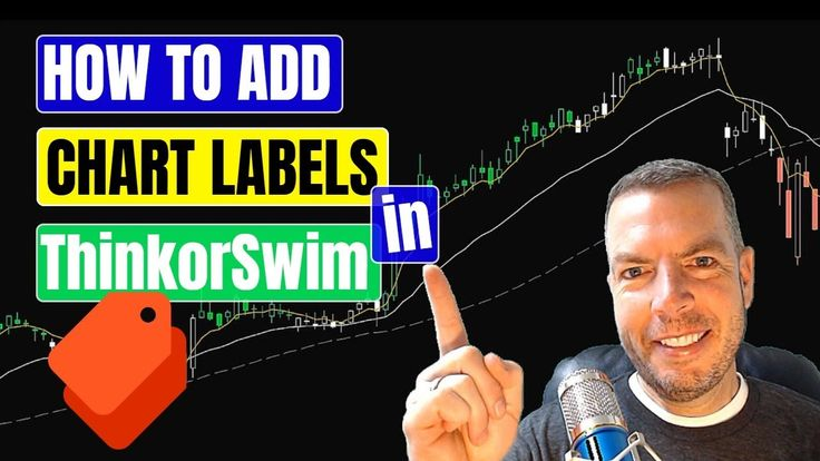 How to add Chart Labels in ThinkorSwim (IV Chart Label
