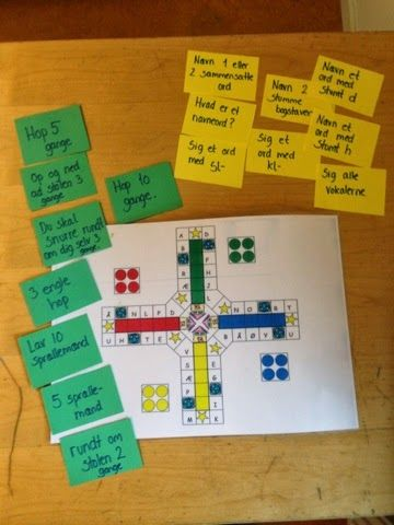 Rikkes-Classroom: Stave Ludo
