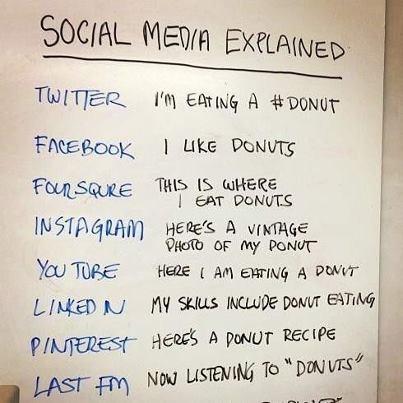 Social media explained, via Dave Kerpen