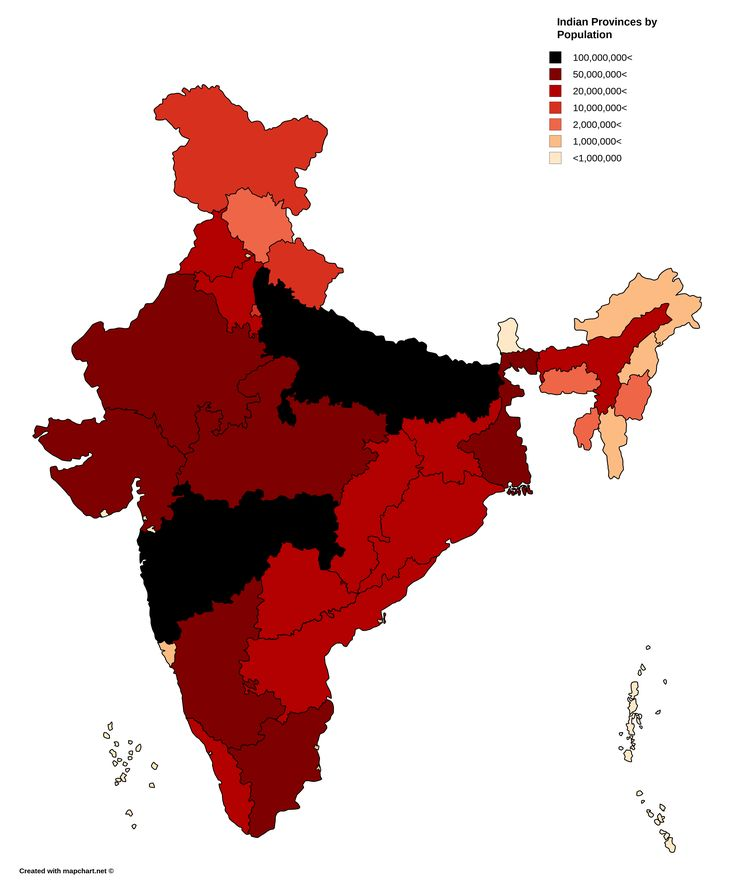 Indian Provinces By Population