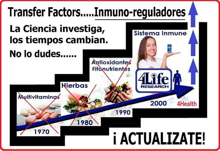 Regulando el Sistema Inmune todo lo demás funciona como debe Estamos en una nueva era. La era de Los Factores de Transferencia