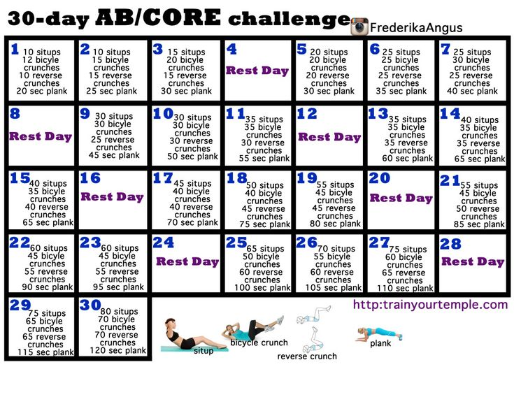 30 Ab and Core Workout Challenge - Train Your Temple | Healthy lifestyle | fit moms | clean eating | fitness for busy moms