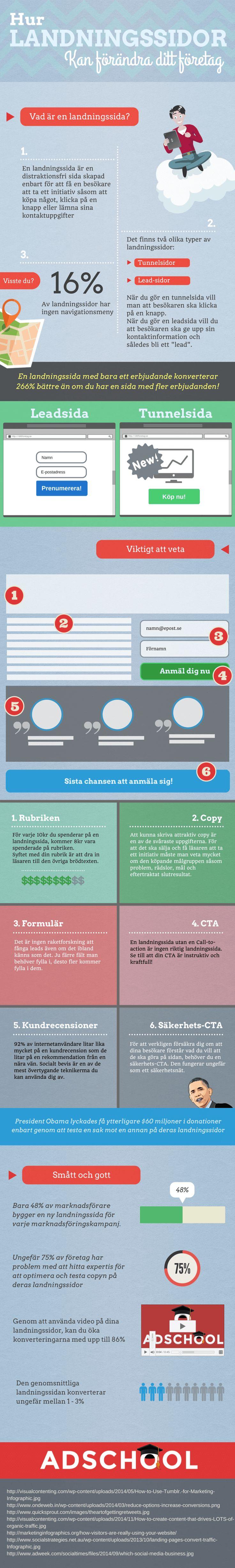 infografik_landningssidor.png (750×5000)