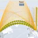 Digital Attack Map (by Google' project Jigsaw) vizualises DDoS attacks almost realtime. Seen here: Volumetric attacks targeting Poland with sustained levels of over 100 Gbps