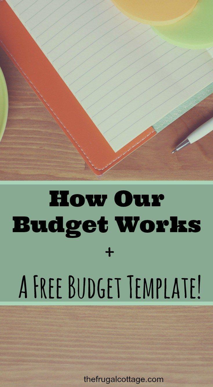 25  unique budget templates ideas on pinterest