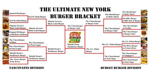 Burger Week 2013: Burger Bracket Final Round: Brindle Room v. Burger Joint