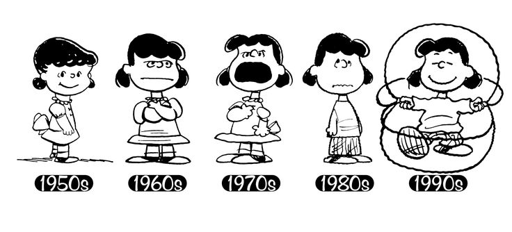 Lucy through the years!: Favorit Things, Charles Shultz, Charles Schultz, Peanut History, Lucy Evolution, Cartoon, Animation Peanut, Charles Schulz, Peanut Gang