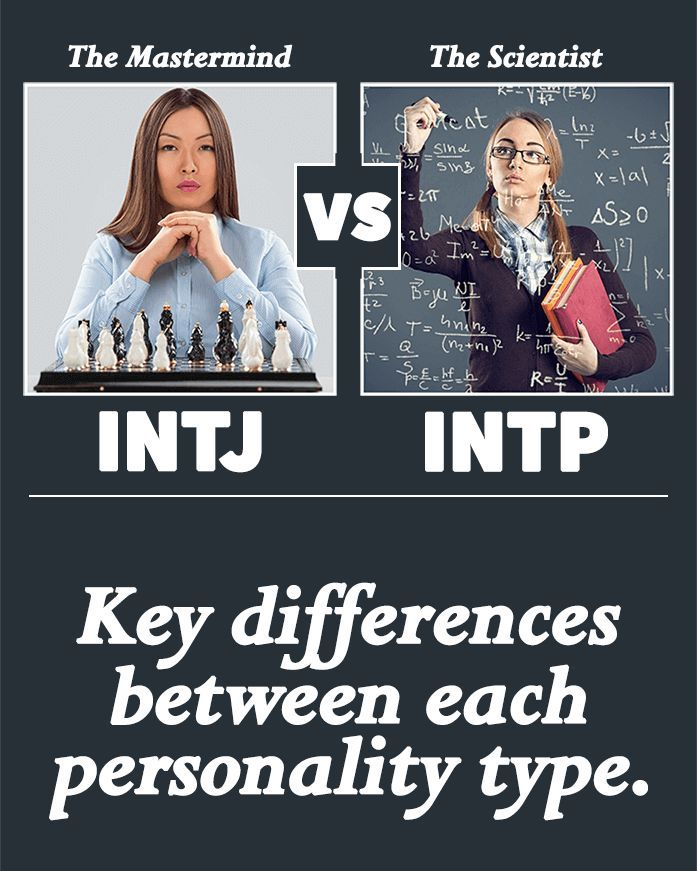 intj women and dating