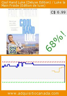 Cool Hand Luke (Deluxe Edition) / Luke la Main Froide (Edition de luxe) (DVD). Drop 68%! Current price C$ 6.99, the previous price was C$ 21.99. http://www.adquisitiocanada.com/warner/cool-hand-luke-deluxe