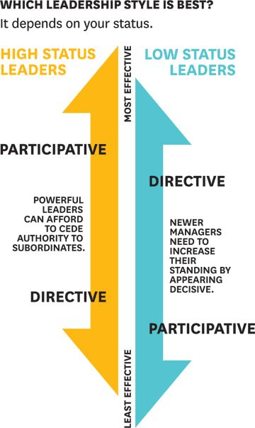 leadership and management a review of Leadership and management in tqm and excellent organizations total quality management is a philosophy based on a set of principles, as customer focus, continuous improvement, everyone's involvement and management by fact.