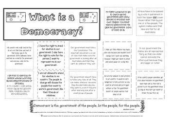 Year 6 Australian History - What is Democracy?