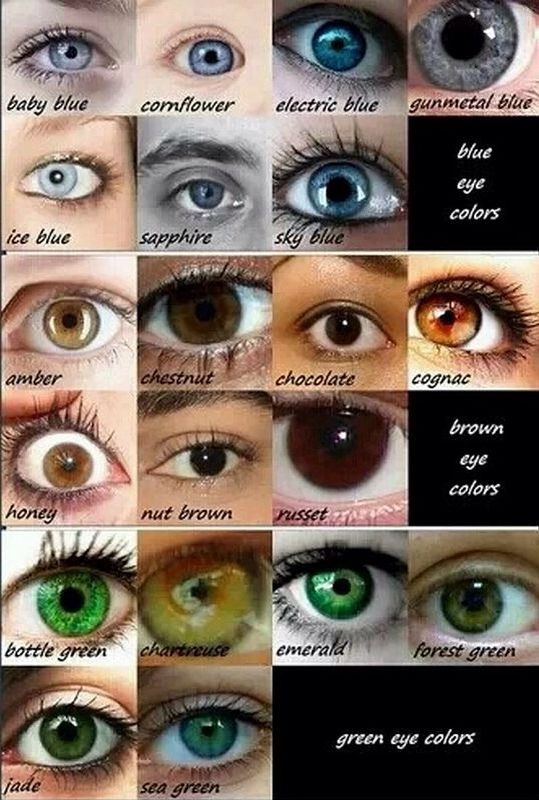 Just in case you authors and writers were having trouble coming up with eye colors