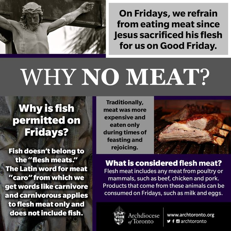 Why do we refrain from eating meat on fridays lent for Why do catholics eat fish on friday