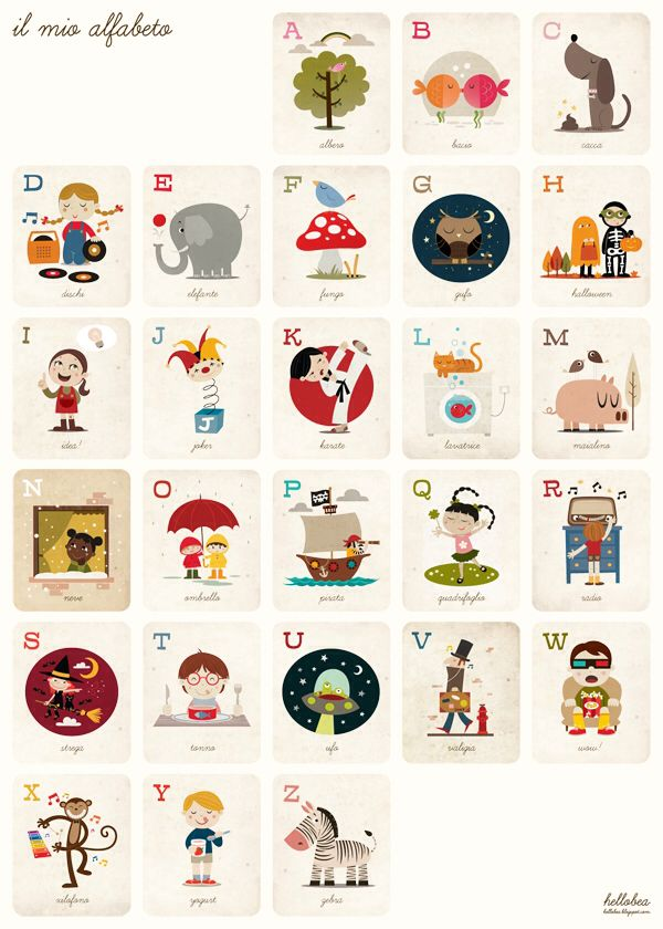 Poster Alfabeto Italiano