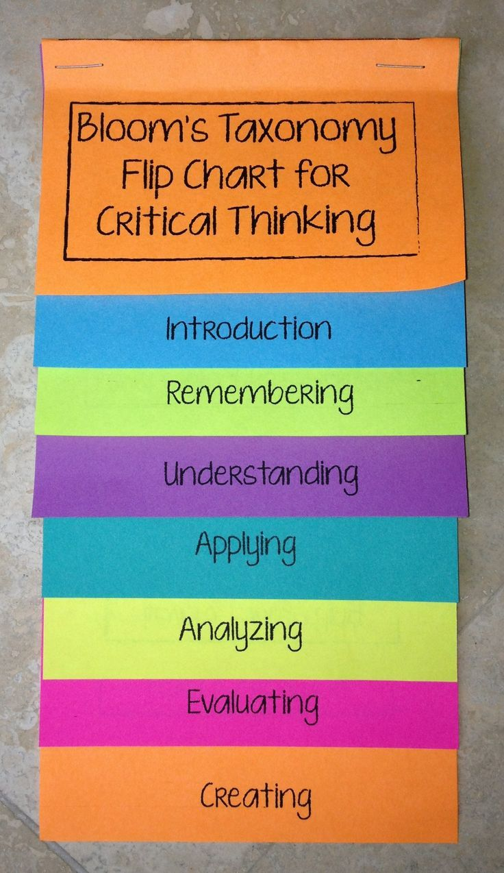 Free printable flip-chart. Use Bloom's Taxonomy in your classroom and activate Higher Order Thinking!
