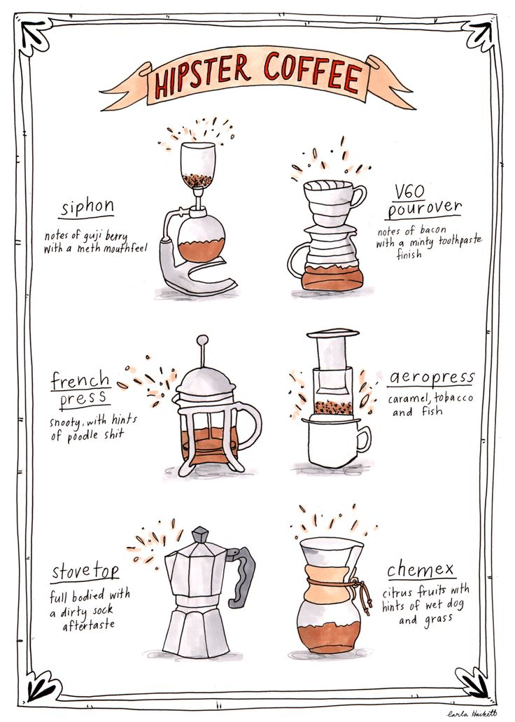 Beans taste different depending on the way it was brewed...try different ways to brew and see what your palate loves!