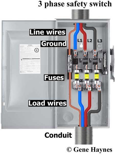 Interruptor de seguridad fusible trifásico | ELECTRIC | Cableado eléctrico, Electricidad