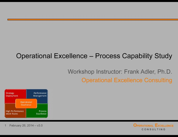 https://flevy.com/browse/operations/opex-process-capability-study-training-module-603/ref/documentsfiles/ The Operational Excellence Process Capability Study Training Module  includes:
