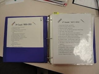 all projects and plans for the year per grade level! mrspicasso's art room: art room