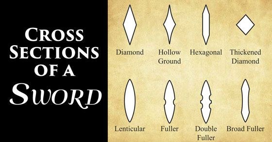 Do you know that to check the cross section of the sword, you have to cut a blade in half crosswise and then look at its cut end and you will see the blade cross-sectional design.