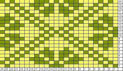 Tricksy Knitter Charts: Clover Knitting Pinterest Colors, Color charts ...