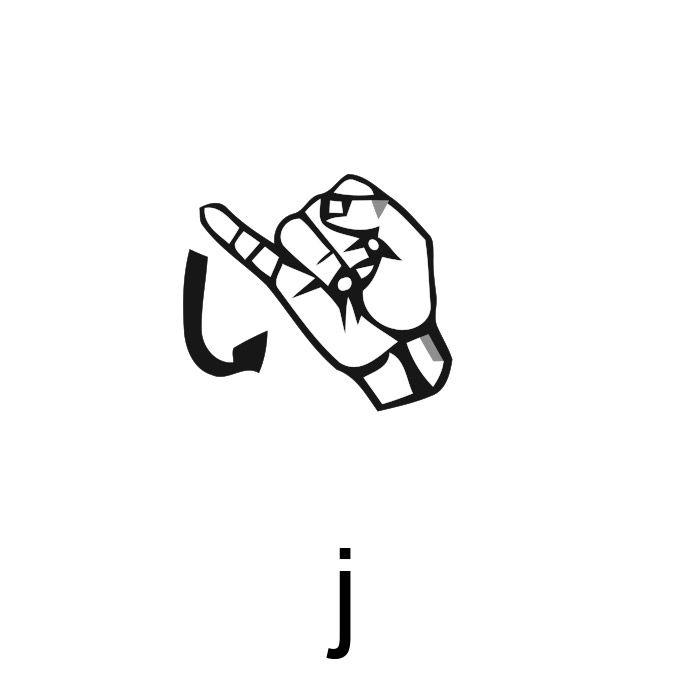 Alfabeto Em Libras Em 2020 Com Imagens Numeros Para Imprimir