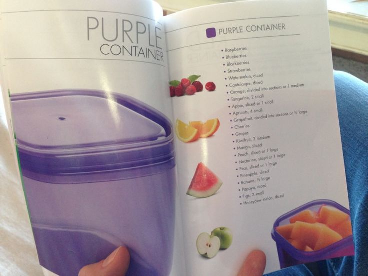 21 Day Fix – here goes! » whatever