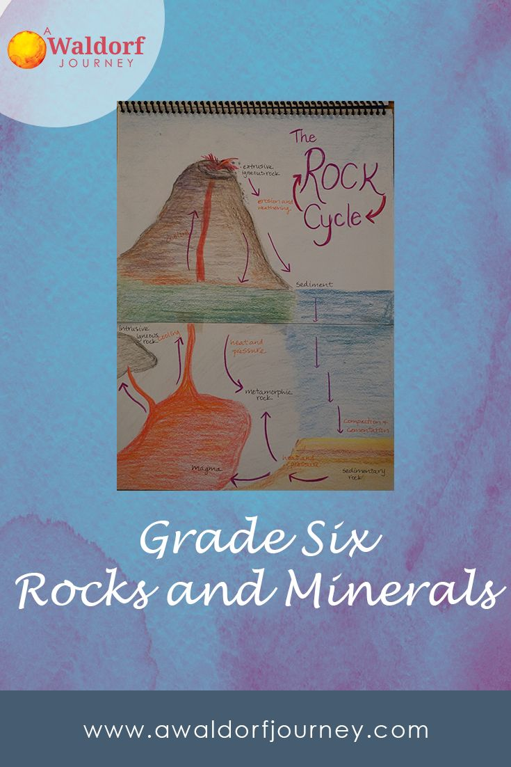 I'm so happy to share my sixth grade Rocks and Minerals Curriculum Guide. I just loved teaching this block, even though I knew nothing about rocks when I started! I know you'll love it too. Waldorf Rocks and Minerals Curriculum Guide -- Now Available! http://www.awaldorfjourney.com/2017/01/waldorf-rocks-minerals-curriculum-guide-now-available/