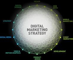Digital Marketing is nothing but online marketing or online business process. We are providing excellent digital marketing services to our clients . We maximum try to reach their dreams.