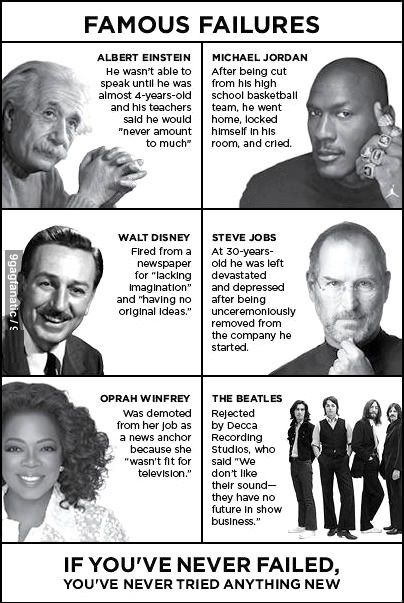 Famous Failures - Oprah? Steve Jobs? Walt Disney? The Beatles? Michael Jordan? Failures!?!? Uh, no. Just proof that success takes time. Hiccups are human, paths are imperfect and things work out when you keep going!     #Inspiration #Infographic