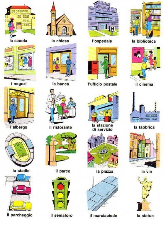 A língua oficial é o italiano, falado por quase toda a população. Existem diversos dialetos regionais como o vêneto, o napolitano e o sardo.