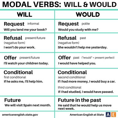 62 best Modals images on Pinterest School, Activities and Languages - work request form