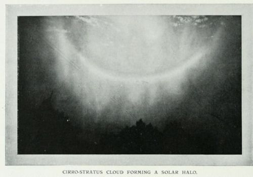 Cirrostratus cloud forming a solar halo. The nature book. 1908.