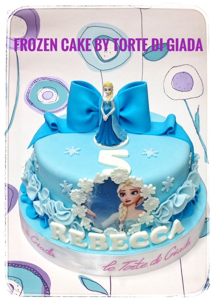 194 Best Images About Happy Birthaday Cake On Pinterest
