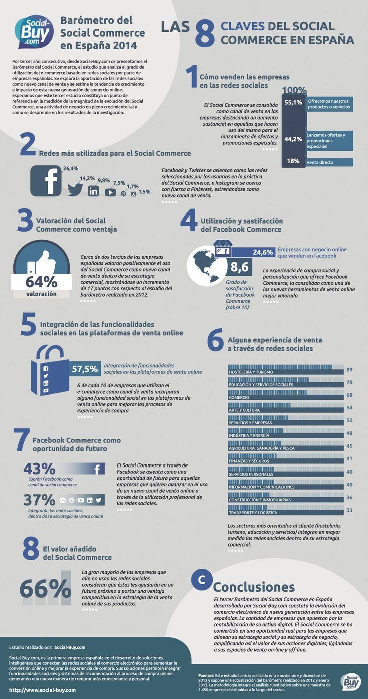 Barómetro del Social Commerce en España 2014.