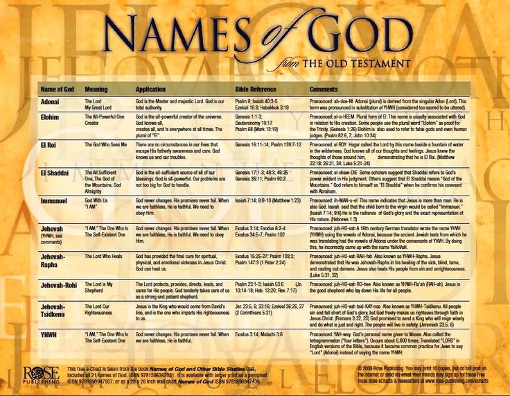 Names Of God: Precious Names Of God. There Are His Attributes. Claim On