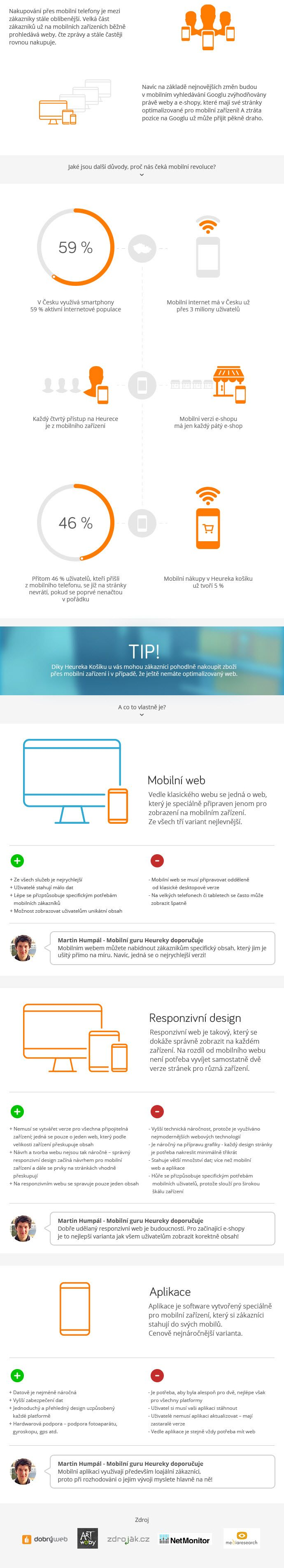 nakupování na internetu Heureka B2B B2C responzivní design vs. mobilní aplikace