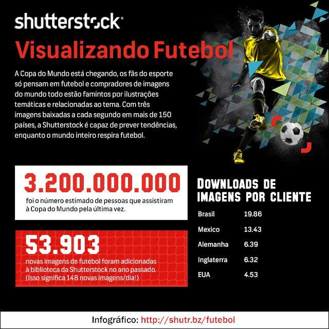 Infográfico da Shutterstock sobre a Copa do Mundo