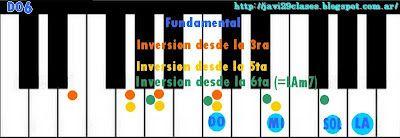 Piano: Acordes 6 (Mayores con sexta) Clases simples de Guitarra y Piano