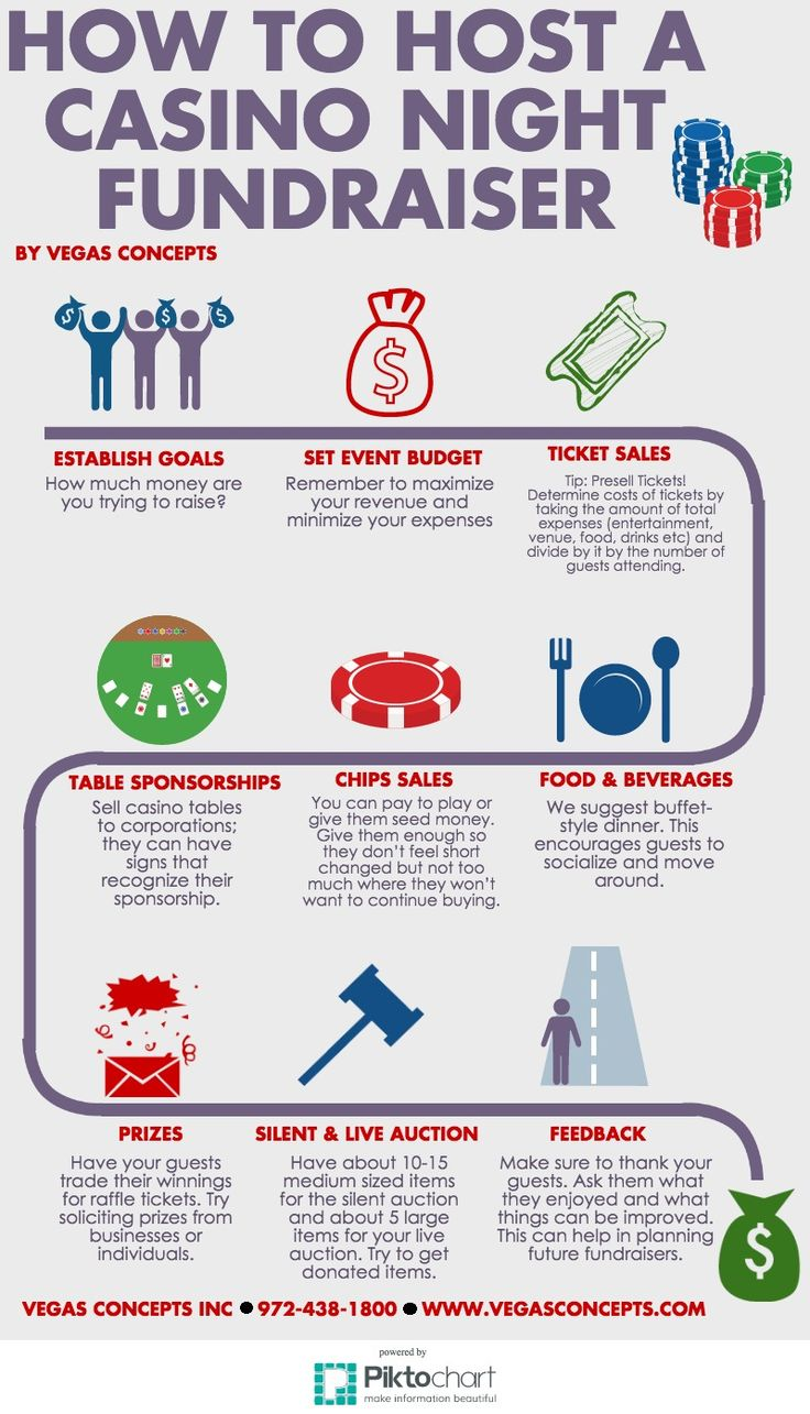Casino Night Fundraisers are more popular than ever! This is how you can make it successful. #vegasconcepts #dallasfortworth #fundraisers