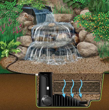 Best 25 Backyard Water Feature Ideas On Pinterest Diy