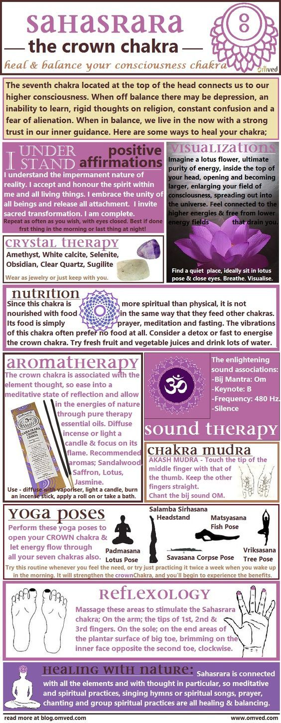Healing techniques for the crown chakra                              …