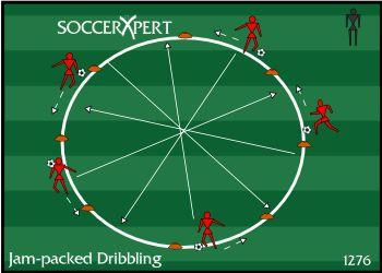 Soccer Drill Diagram: Jam-Packed Soccer Dribbling Drill