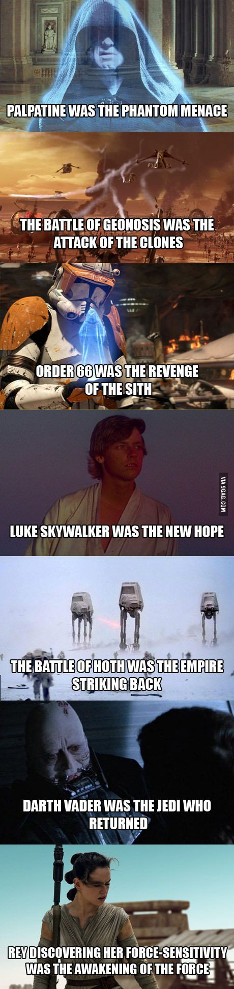 This is cool! ...except for Return of the Jedi, I always thought it was talking about Luke becoming the next Jedi.