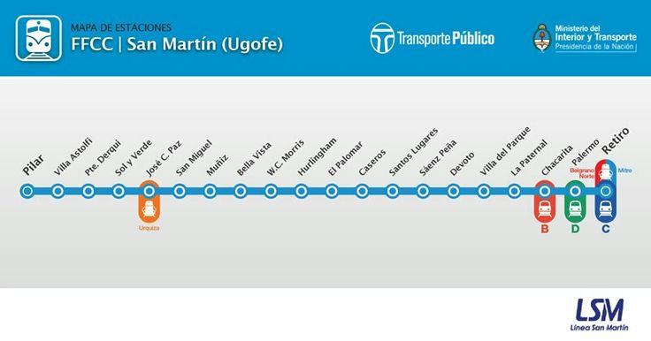 Mapa general Ferrocarril San Martin