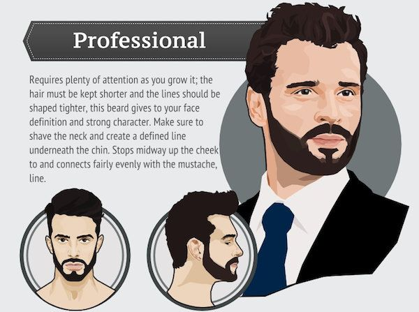 Swell 1000 Images About Beards And Hairstyles On Pinterest Short Hairstyles For Black Women Fulllsitofus