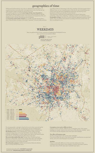 g.o.t. weekdays map