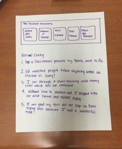 pierce county library online homework help