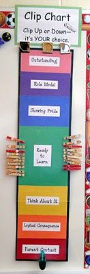 Behavior Chart from Juice Boxes and Crayolas: Classroom Odds & Ends