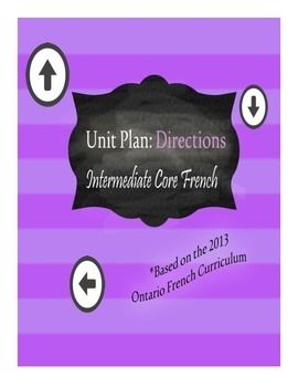 Teach your students to navigate different locations in French! - Connections to the 2013 Ontario Core French Curriculum Standards